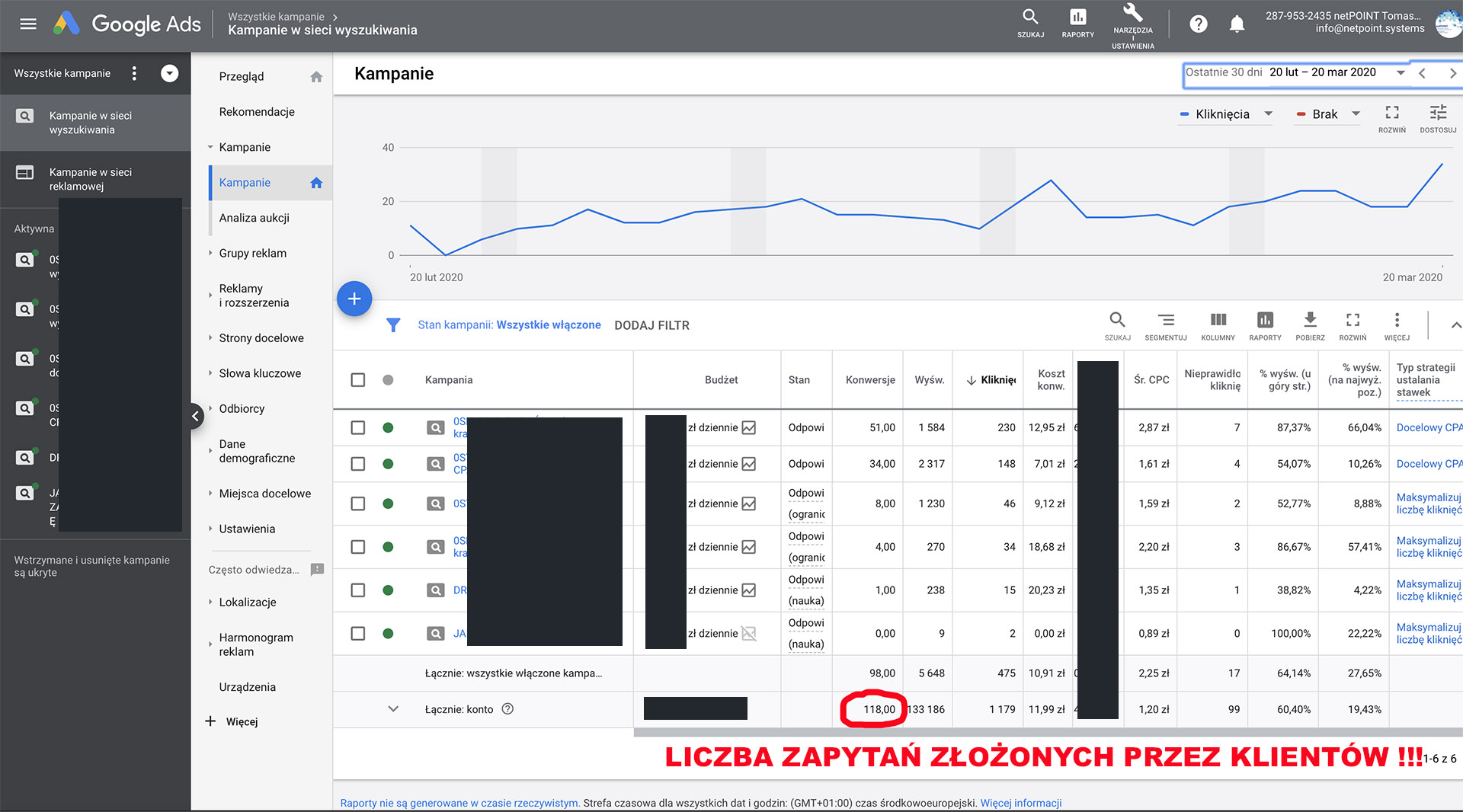 netpoint-kapania-ads